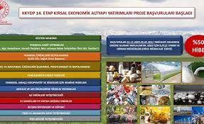 Kırsal kalkınma desteklerinde hangi yatırımlar desteklenecek?